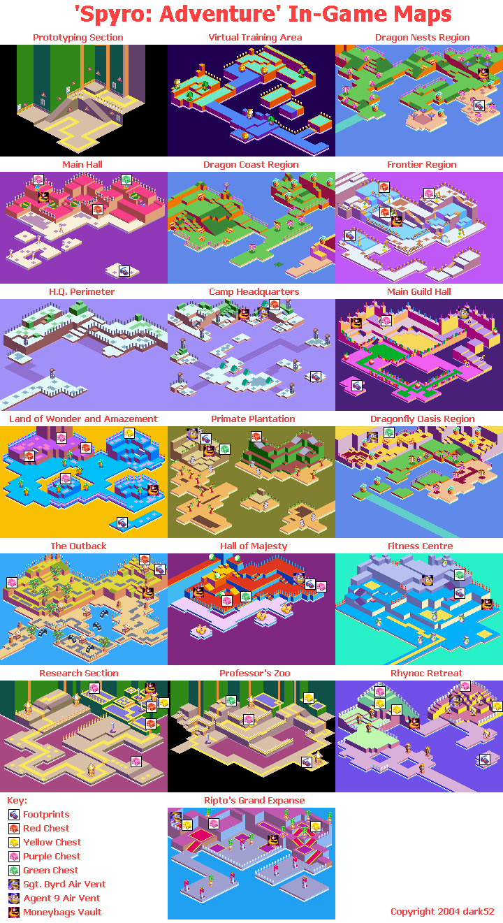 Level Maps